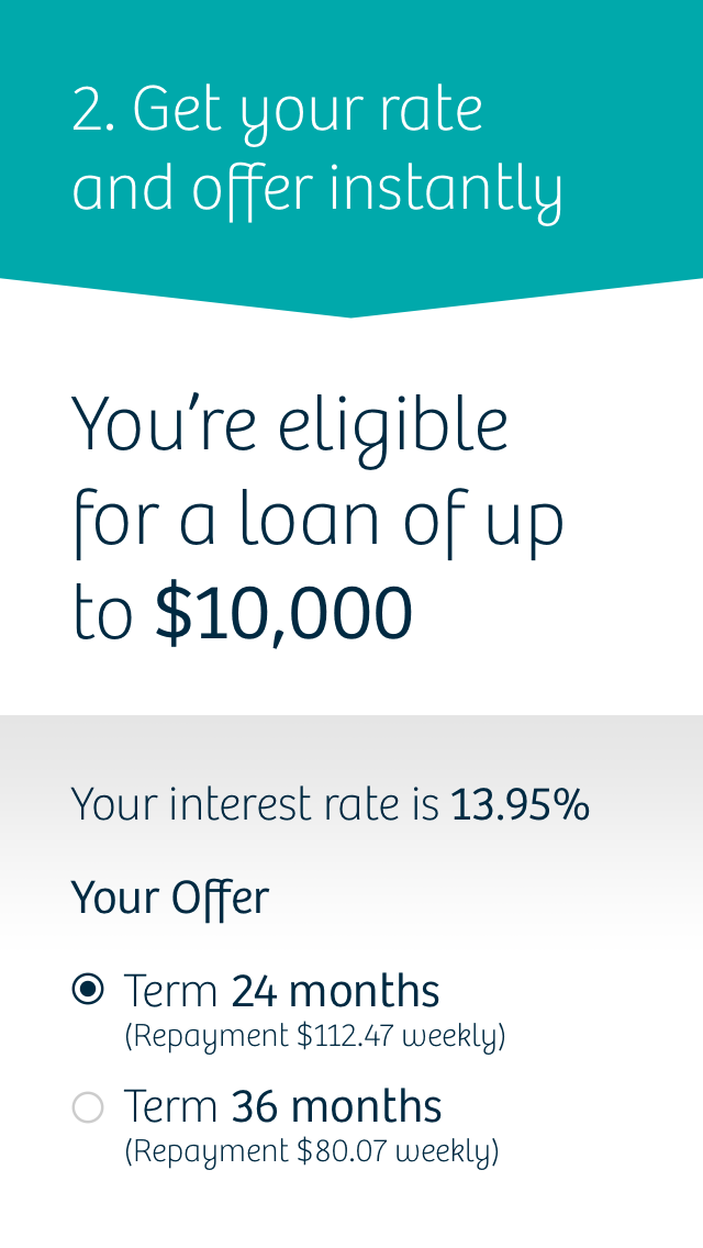get loan of up to $10,000